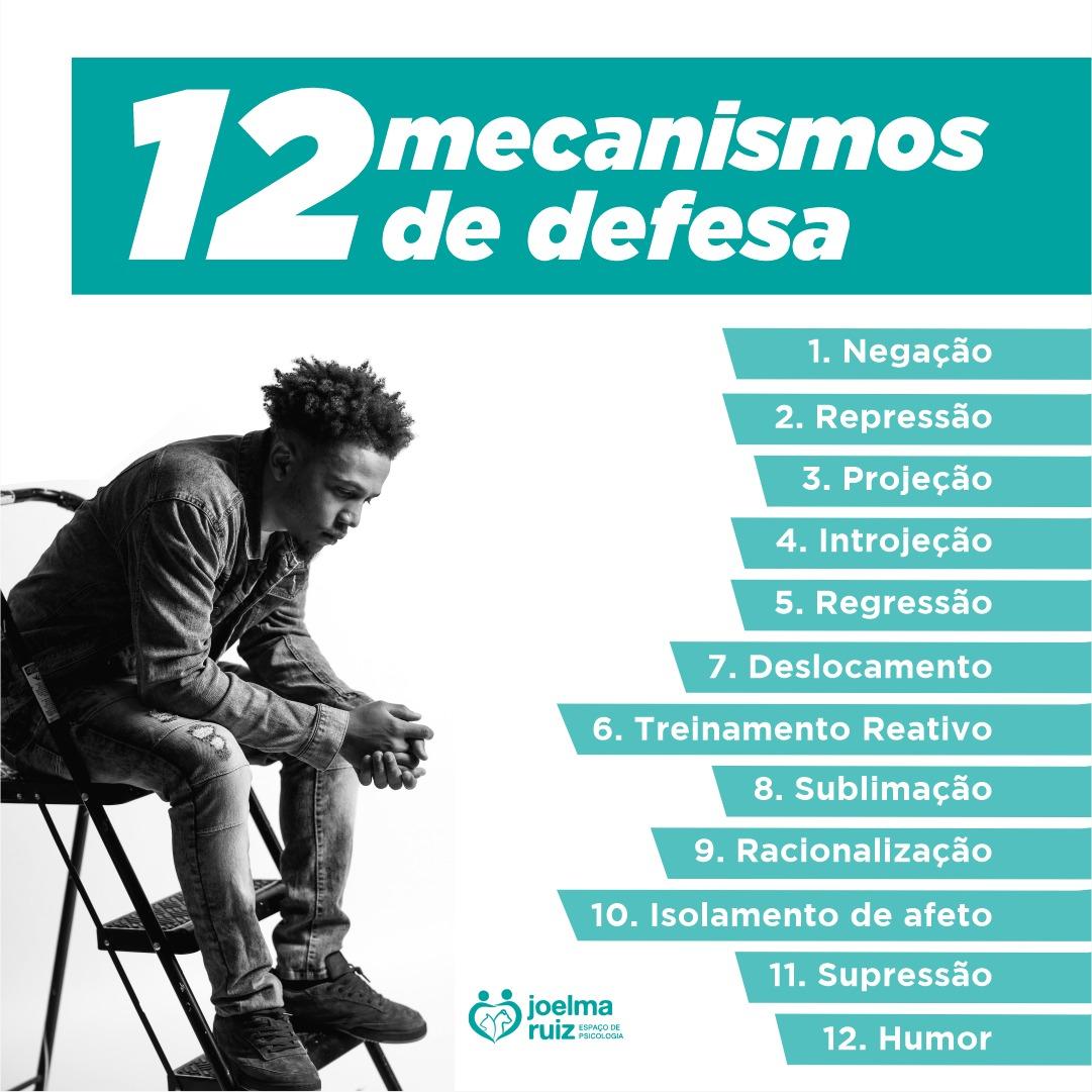 Os 12 mecanismos de defesa